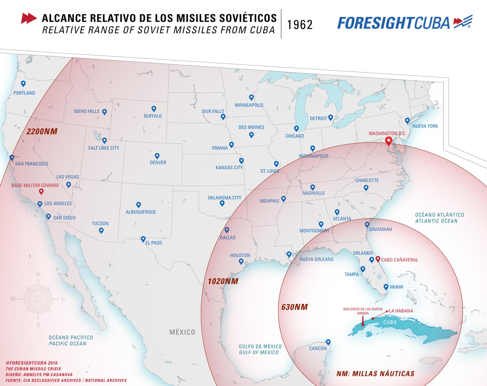 Alcance relativo de misiles soviéticos a EEUU. Fuentees: CIA y los Archivos Nacionales. 1962
