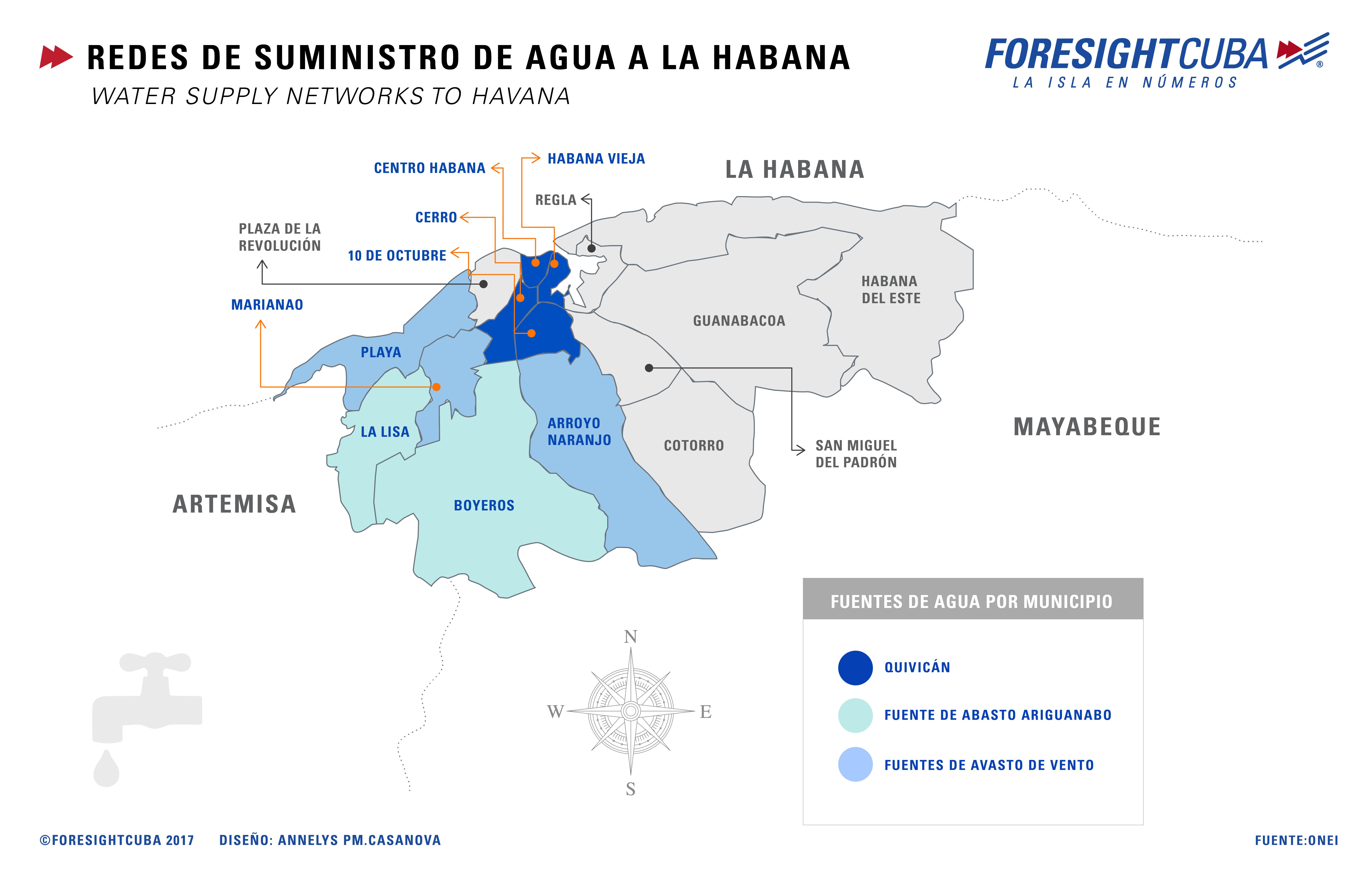 Fuentes de agua hacia La Habana Cuba datos y estadísticas
