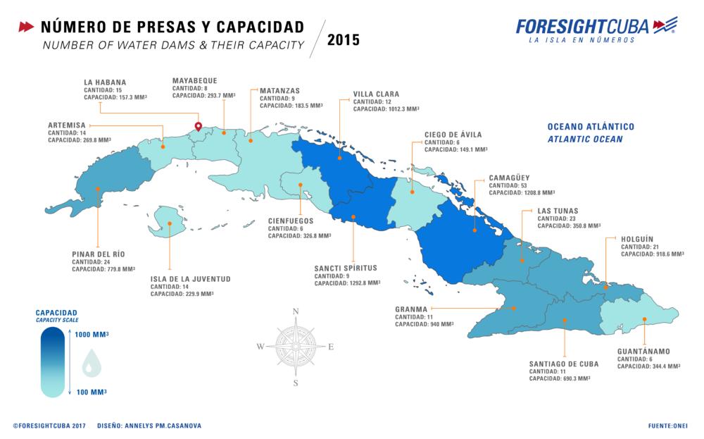 Cuba, Presas, Agua, Estadísticas, Datos
